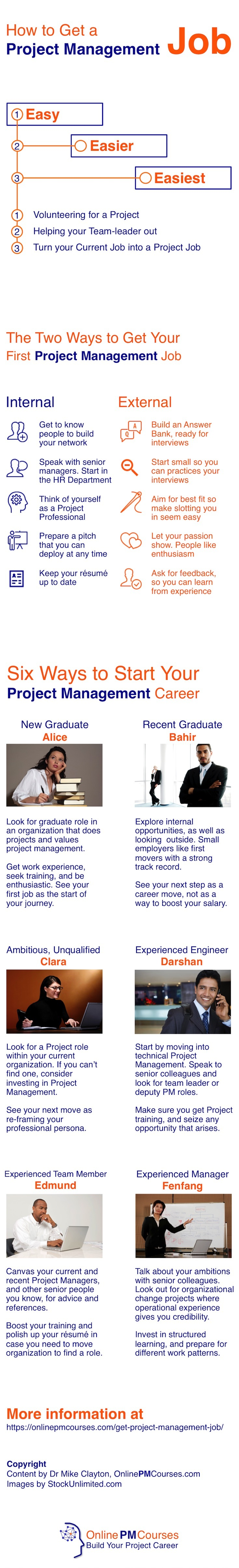 How to Get a Project Management Job - Infographic