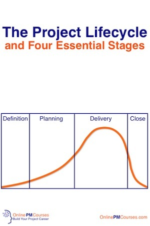 The Project Lifecycle and Four Essential Stages