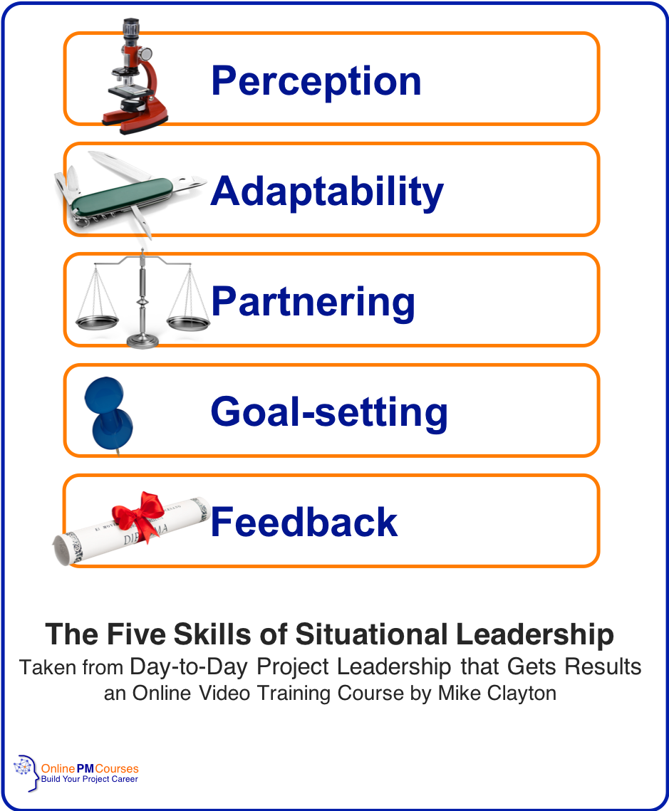 The Five Skills of Situational Leadership