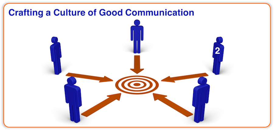 Effective Teamworking - Crafting a Culture of Good Communication