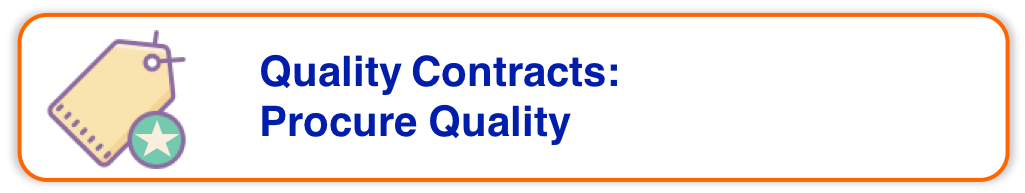 Project Quality Management - Quality Contracts - Procure Quality