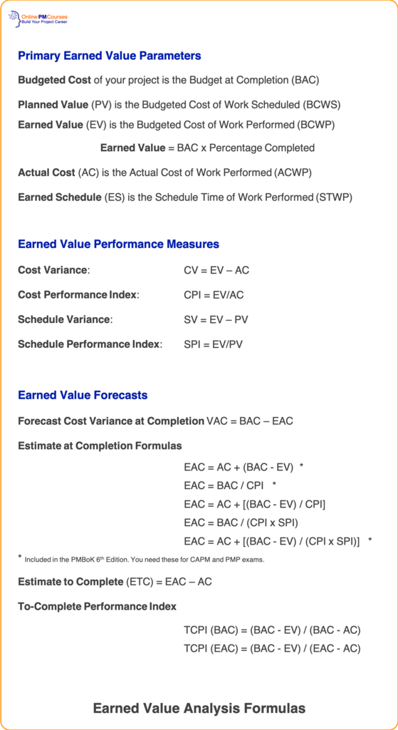 Earned Value Analysis Formulas
